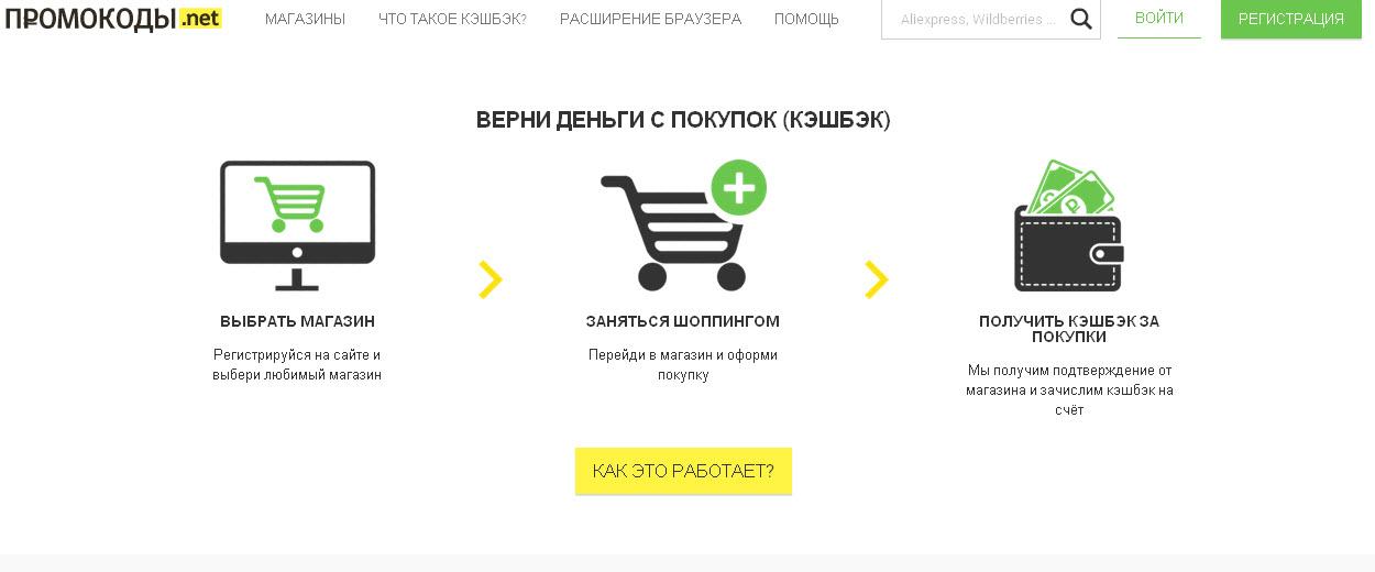 Promokodi.Net: как работает кэшбэк-сервис