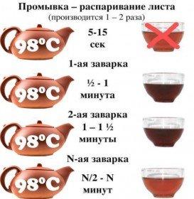 Как выбрать китайский чай на Алиэкспресс – скрин 17