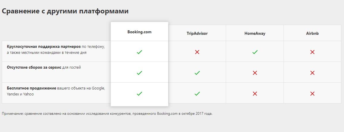 Booking.com квартиры - 5