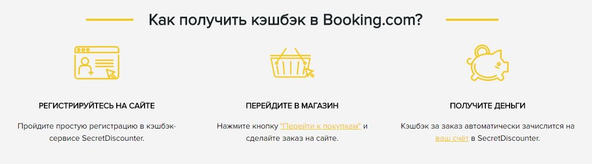 Booking.com промокоды – 7