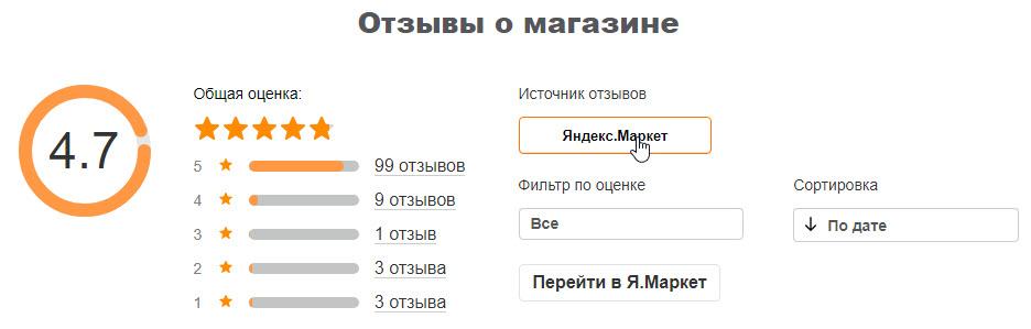Отзывы о DF Sport на Яндекс.Маркет