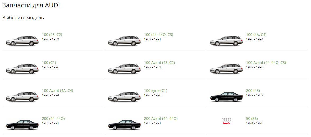 Поиск запчастей в Движком по марке автомобиля