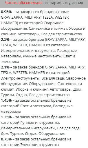 """Ставки кэшбэка для различных категорий товара """"220 Вольт"""""""