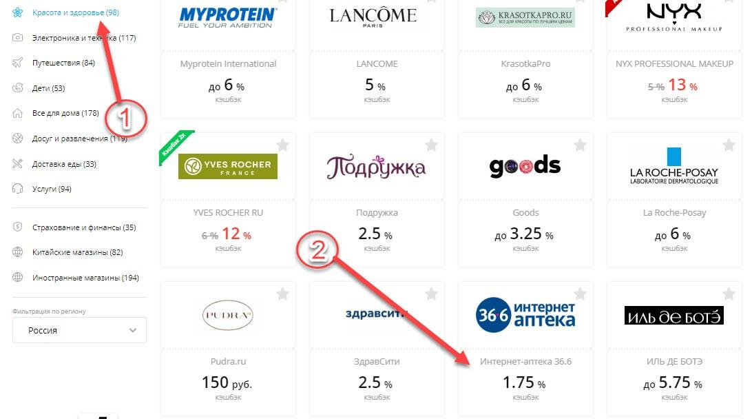 Поиск интернет-аптеки 36.6 в Летишопс с помощью каталога