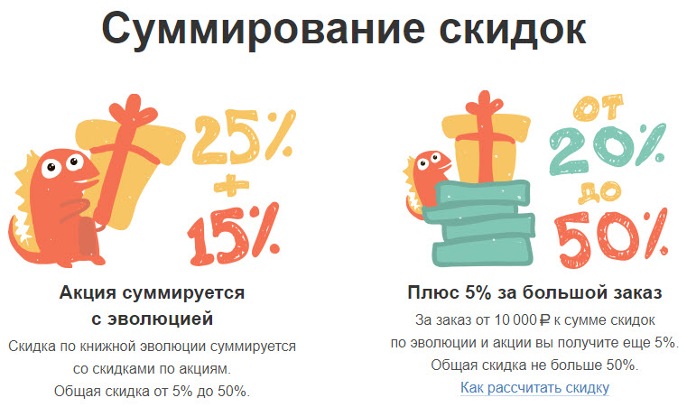 """Суммирование скидок в издательстве """"МИФ"""""""