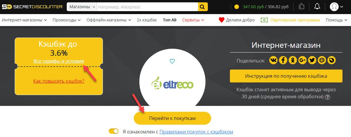 Страница интернет-магазина Eltreco в кэшбэк-сервисе Secret Discounter