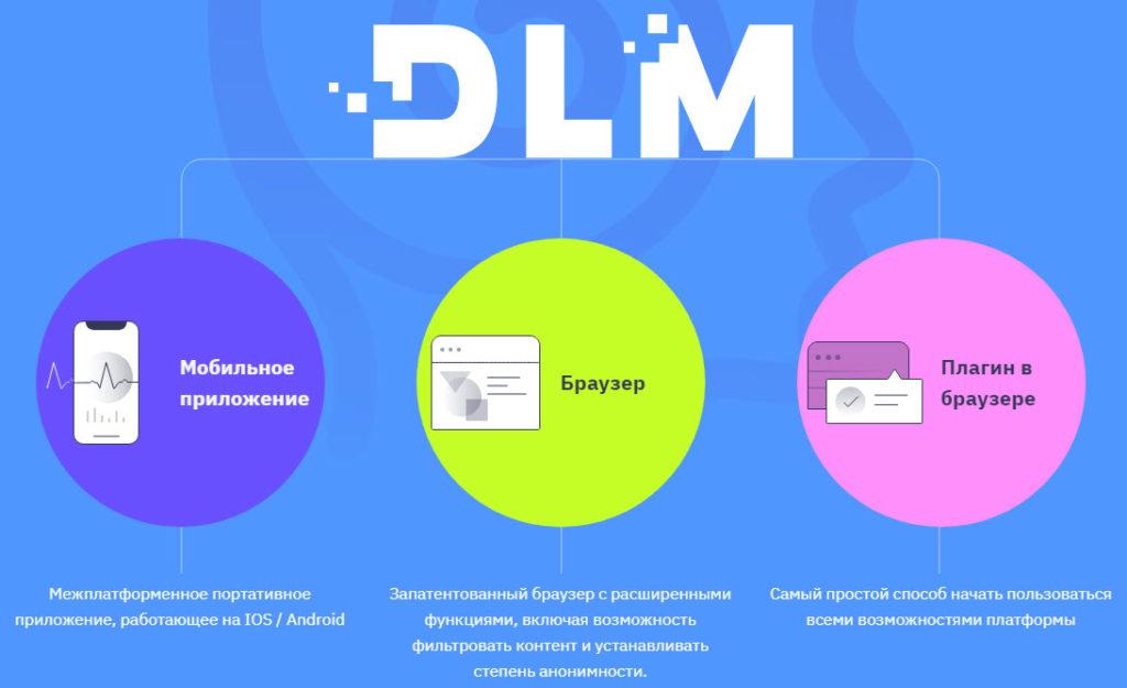 Digital Life Management