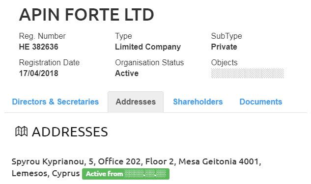 Данные компании Apin Forte, которой принадлежит Свитипс
