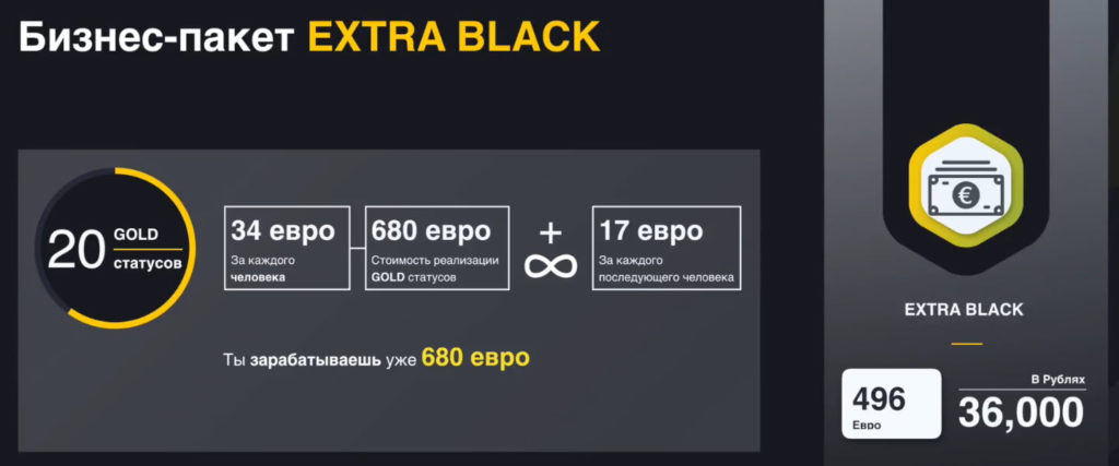 Пакет Extra Black в в Win Win People Capital
