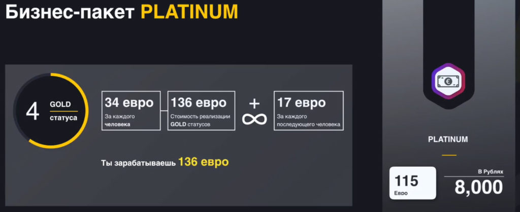 Пакет Platinum в в Win Win People Capital