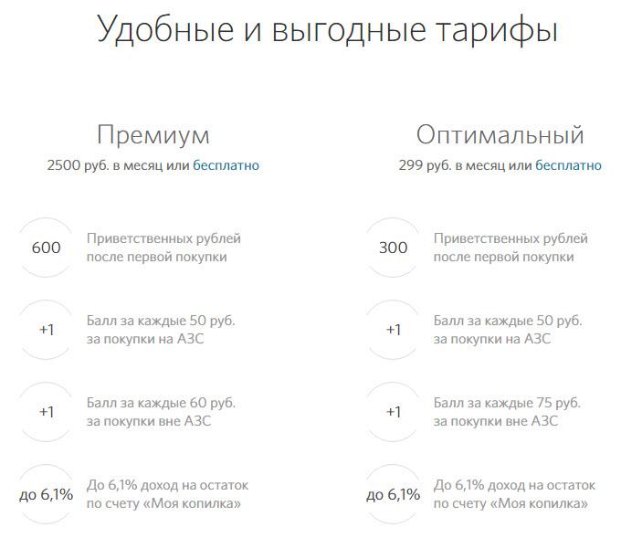 """Ставки кэшбэка и другие условия по карточкам банка """"Открытие"""""""