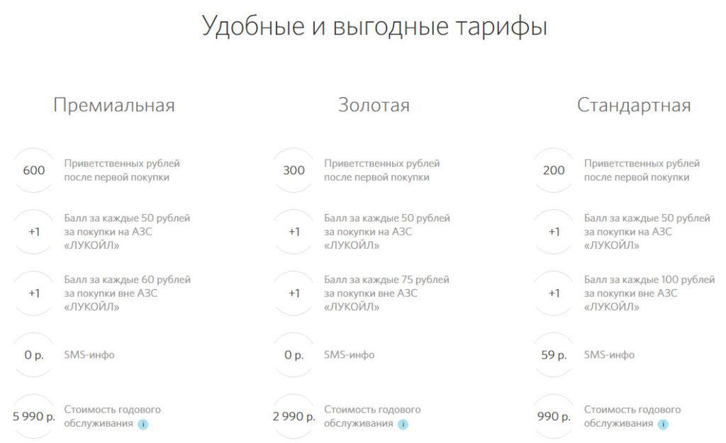 """Условия по кредитным картам от банка """"Открытие"""""""