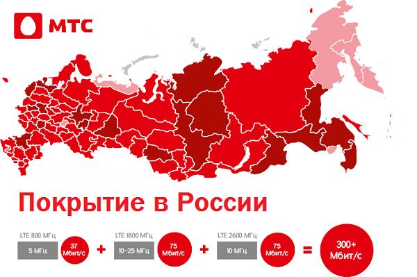 """ПАО """"Мобильные ТелеСистемы"""" - наибольший оператор сотовой связи в России"""