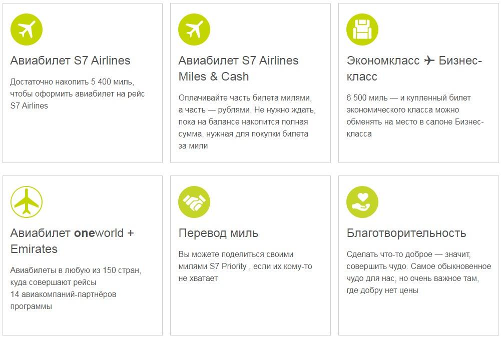 Программа лояльности от S7 Airlines
